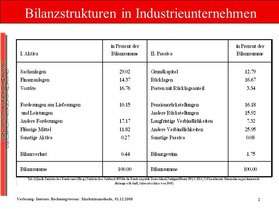 23 Vorlesung- Internes Rechnungswesen: Marktzinsmethode, 01.12.2008 Aufgabe 3 zur Marktzinsmethode a)Erstellen Sie die Bilanz der Hagener Bank AG, die zusätzlichen Zinsinformationen enthält und ermitteln Sie die Konditions-- und Strukturmarge Aktiv, Passiv sowie für die Gesamtbank.