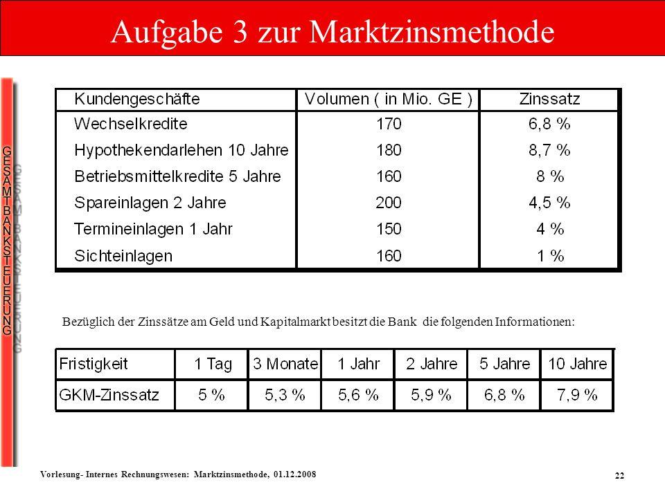 22 Vorlesung- Internes Rechnungswesen: Marktzinsmethode, 01.12.2008 Aufgabe 3 zur Marktzinsmethode Bezüglich der Zinssätze am Geld und Kapitalmarkt be