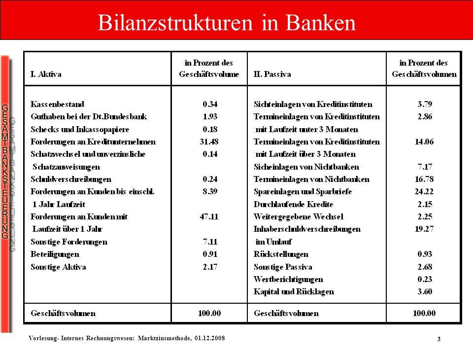 4 Vorlesung- Internes Rechnungswesen: Marktzinsmethode, 01.12.2008 Erfolgsstrukturen von Industrieunternehmen