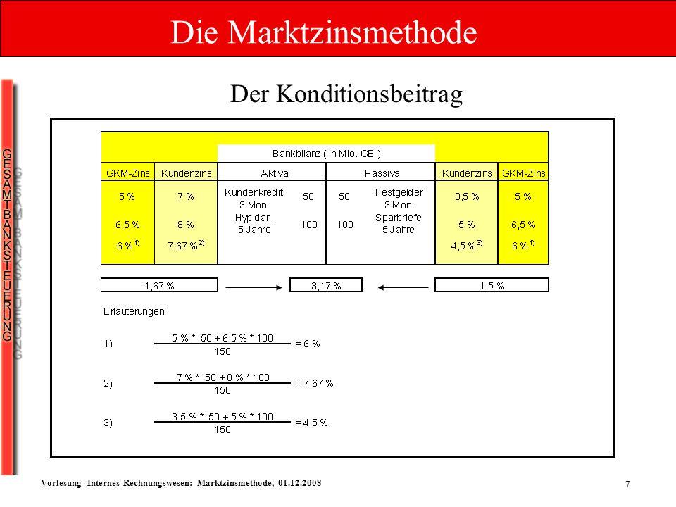 8 Vorlesung- Internes Rechnungswesen: Marktzinsmethode, 01.12.2008 Die Marktzinsmethode Der Strukturbeitrag Tagesgeld3 Monate1 Jahr3 Jahre5 Jahre10 Jahre Laufzeit-Prämie 4,39 % 4,50 % 4,62 % 5,28 % 5,71 % 6,22 %