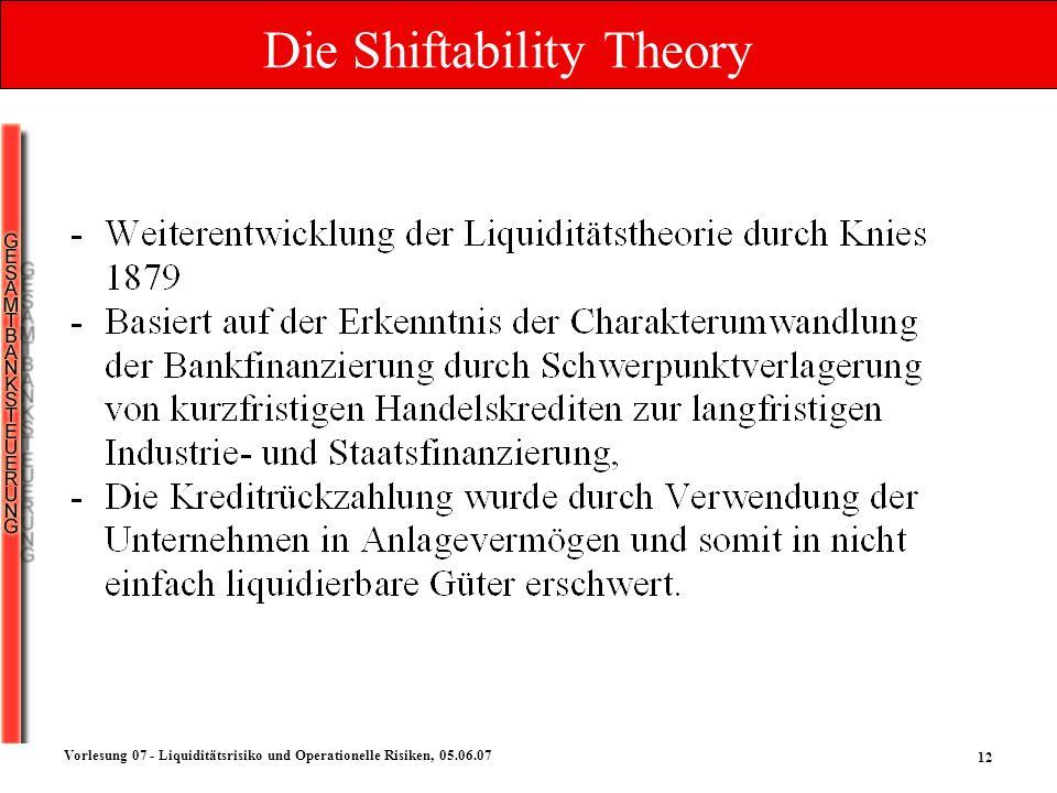 12 Vorlesung 07 - Liquiditätsrisiko und Operationelle Risiken, 05.06.07 Die Shiftability Theory