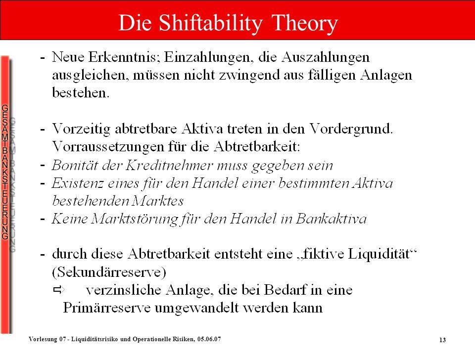 13 Vorlesung 07 - Liquiditätsrisiko und Operationelle Risiken, 05.06.07 Die Shiftability Theory