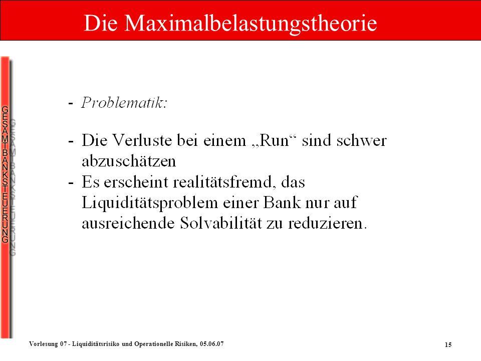 15 Vorlesung 07 - Liquiditätsrisiko und Operationelle Risiken, 05.06.07 Die Maximalbelastungstheorie