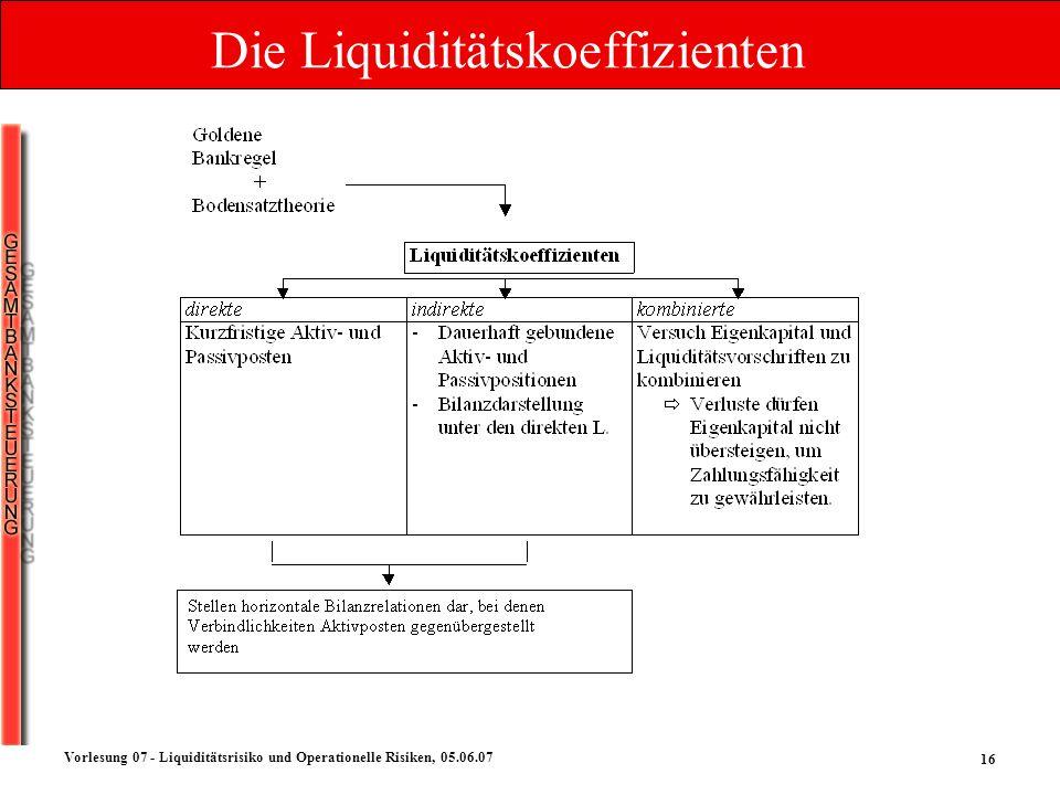 16 Vorlesung 07 - Liquiditätsrisiko und Operationelle Risiken, 05.06.07 Die Liquiditätskoeffizienten