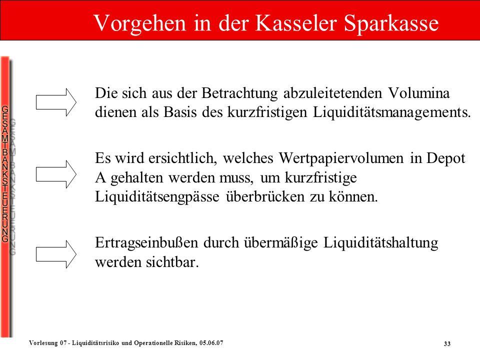 33 Vorlesung 07 - Liquiditätsrisiko und Operationelle Risiken, 05.06.07 Vorgehen in der Kasseler Sparkasse Die sich aus der Betrachtung abzuleitetende