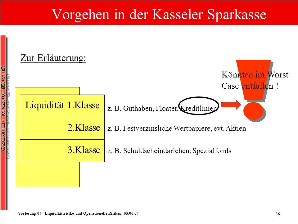 36 Vorlesung 07 - Liquiditätsrisiko und Operationelle Risiken, 05.06.07 Vorgehen in der Kasseler Sparkasse Liquidität 1.Klasse 2.Klasse 3.Klasse z. B.