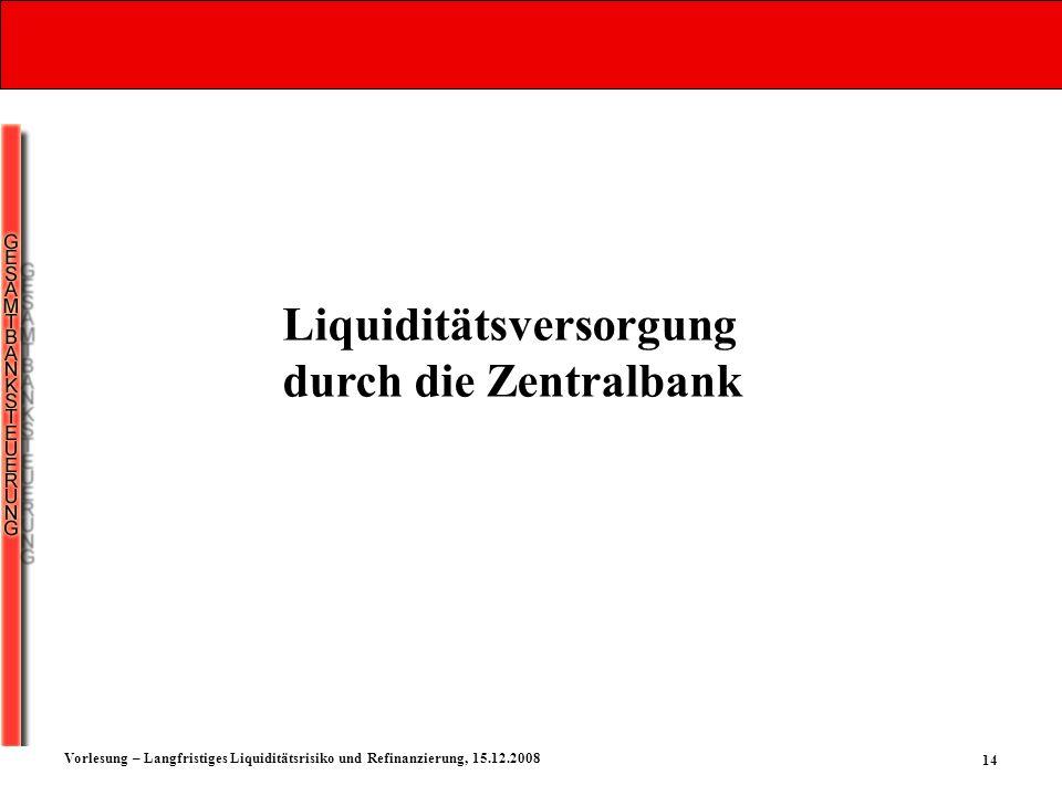14 Vorlesung – Langfristiges Liquiditätsrisiko und Refinanzierung, 15.12.2008 Liquiditätsversorgung durch die Zentralbank