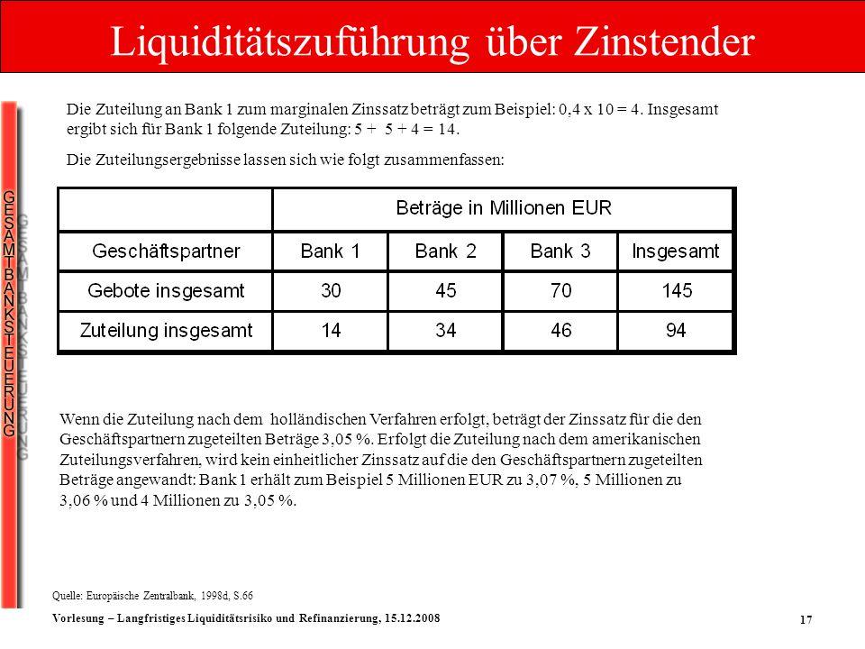 17 Vorlesung – Langfristiges Liquiditätsrisiko und Refinanzierung, 15.12.2008 Die Zuteilung an Bank 1 zum marginalen Zinssatz beträgt zum Beispiel: 0,