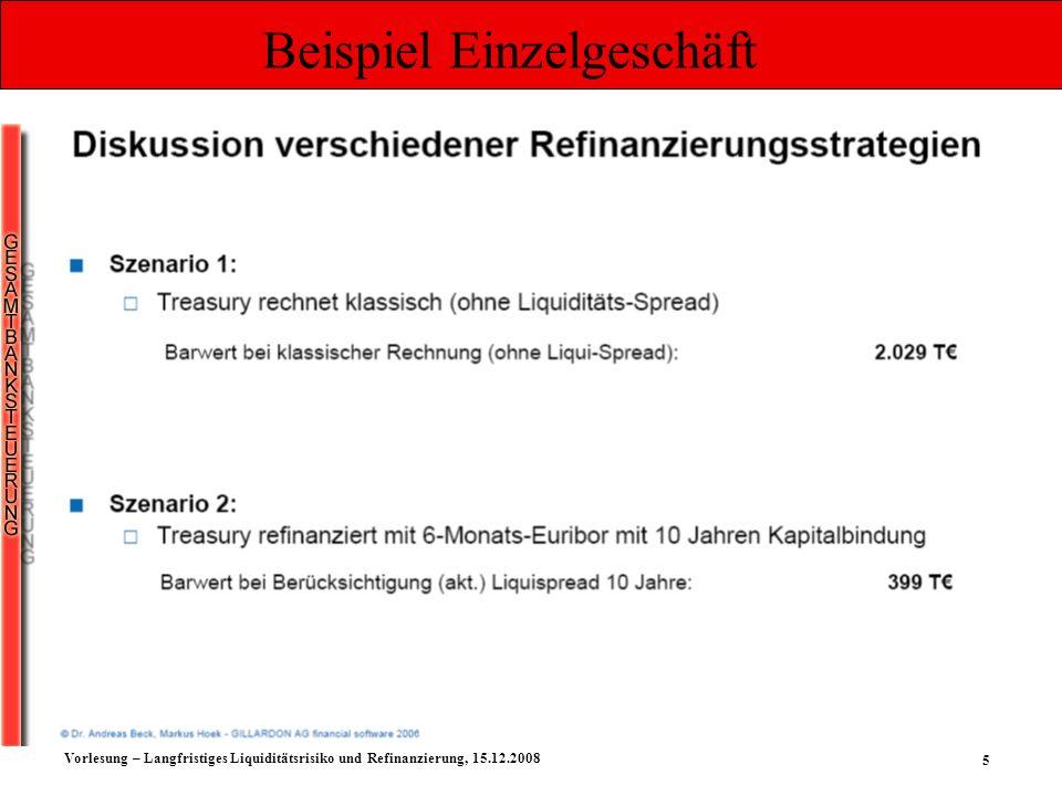 16 Vorlesung – Langfristiges Liquiditätsrisiko und Refinanzierung, 15.12.2008 Die EZB beschließt, 94 Millionen Euro zuzuteilen, so dass sich ein marginaler Zinssatz von 3,05% ergibt.