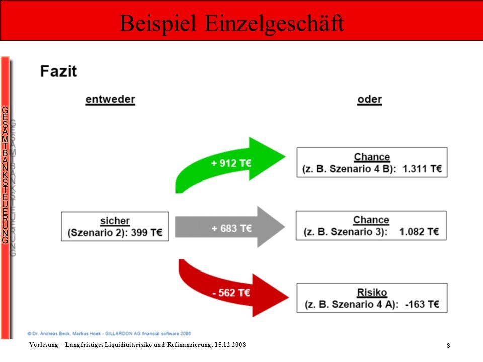 8 Vorlesung – Langfristiges Liquiditätsrisiko und Refinanzierung, 15.12.2008 Beispiel Einzelgeschäft