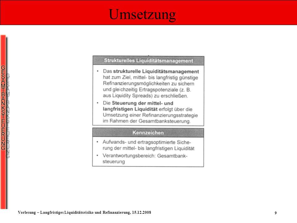 10 Vorlesung – Langfristiges Liquiditätsrisiko und Refinanzierung, 15.12.2008 Umsetzung