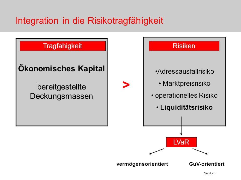 Seite 25 Integration in die Risikotragfähigkeit Ökonomisches Kapital bereitgestellte Deckungsmassen Adressausfallrisiko Marktpreisrisiko operationelle