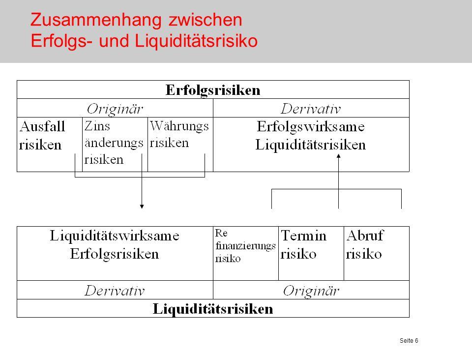 Seite 6 Zusammenhang zwischen Erfolgs- und Liquiditätsrisiko