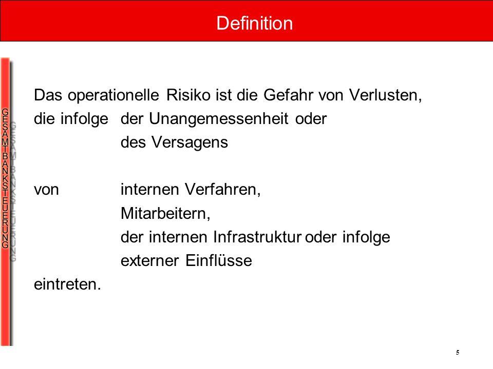 5 Definition Das operationelle Risiko ist die Gefahr von Verlusten, die infolge der Unangemessenheit oder des Versagens von internen Verfahren, Mitarb