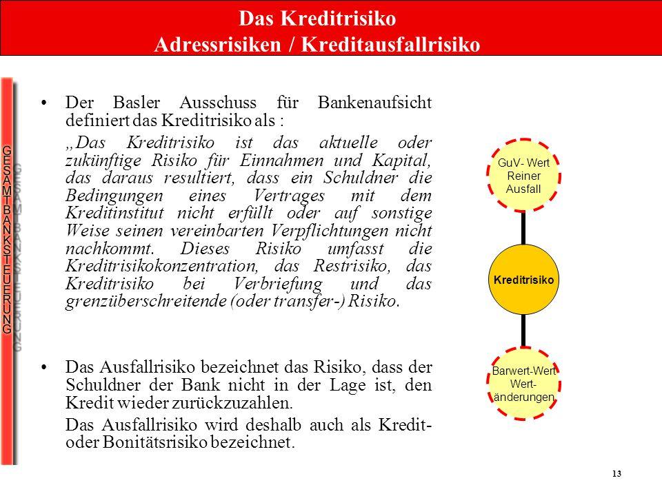 13 Das Kreditrisiko Adressrisiken / Kreditausfallrisiko Der Basler Ausschuss für Bankenaufsicht definiert das Kreditrisiko als : Das Kreditrisiko ist