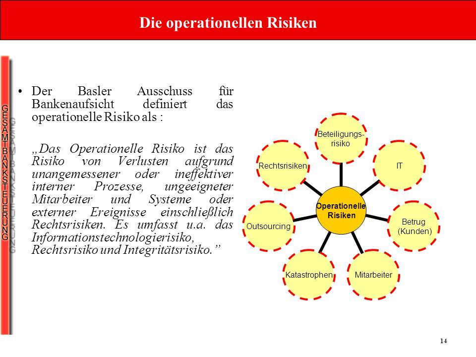 14 Die operationellen Risiken Der Basler Ausschuss für Bankenaufsicht definiert das operationelle Risiko als : Das Operationelle Risiko ist das Risiko