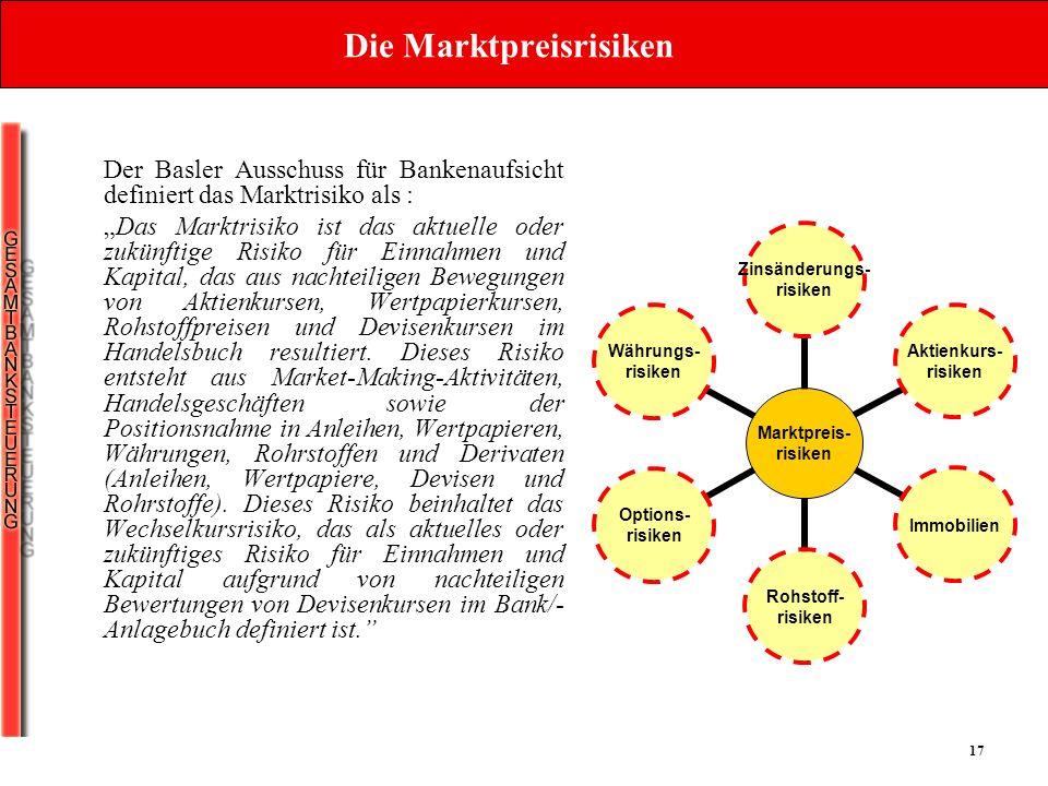 17 Die Marktpreisrisiken Der Basler Ausschuss für Bankenaufsicht definiert das Marktrisiko als : Das Marktrisiko ist das aktuelle oder zukünftige Risi