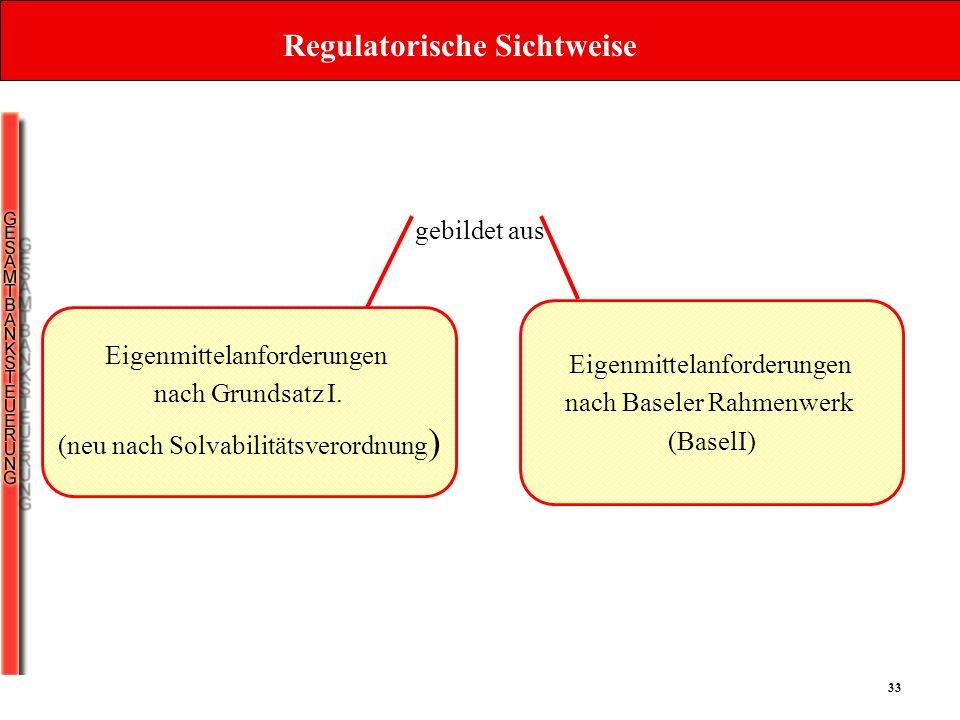 33 Regulatorische Sichtweise gebildet aus Eigenmittelanforderungen nach Grundsatz I. (neu nach Solvabilitätsverordnung ) Eigenmittelanforderungen nach