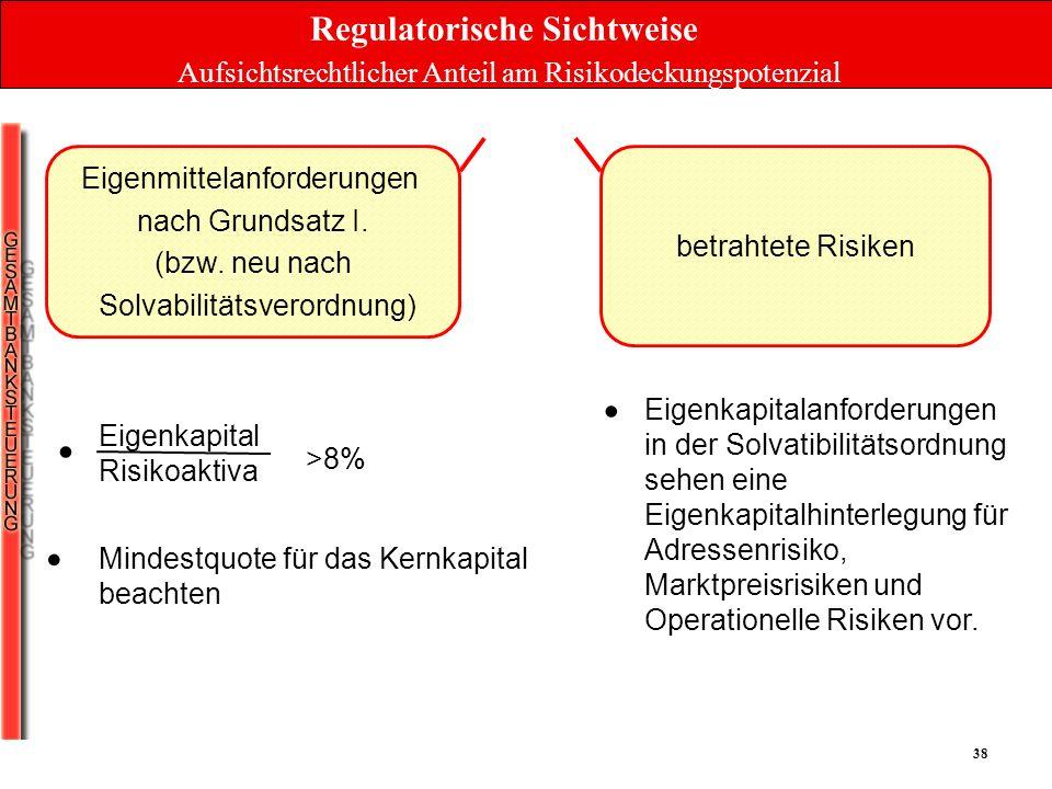 38 Regulatorische Sichtweise Aufsichtsrechtlicher Anteil am Risikodeckungspotenzial Eigenmittelanforderungen nach Grundsatz I. (bzw. neu nach Solvabil