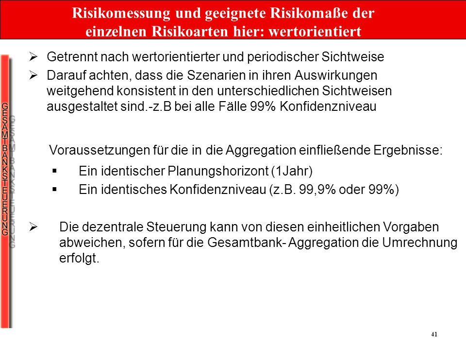 41 Risikomessung und geeignete Risikomaße der einzelnen Risikoarten hier: wertorientiert Getrennt nach wertorientierter und periodischer Sichtweise Da