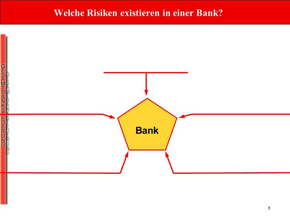 5 Welche Risiken existieren in einer Bank? Bank