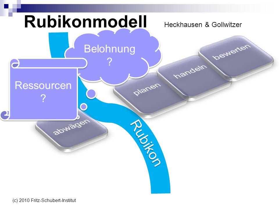 Rubikonmodell Rubikon Belohnung ? Ressourcen ? Heckhausen & Gollwitzer (c) 2010 Fritz-Schubert-Institut