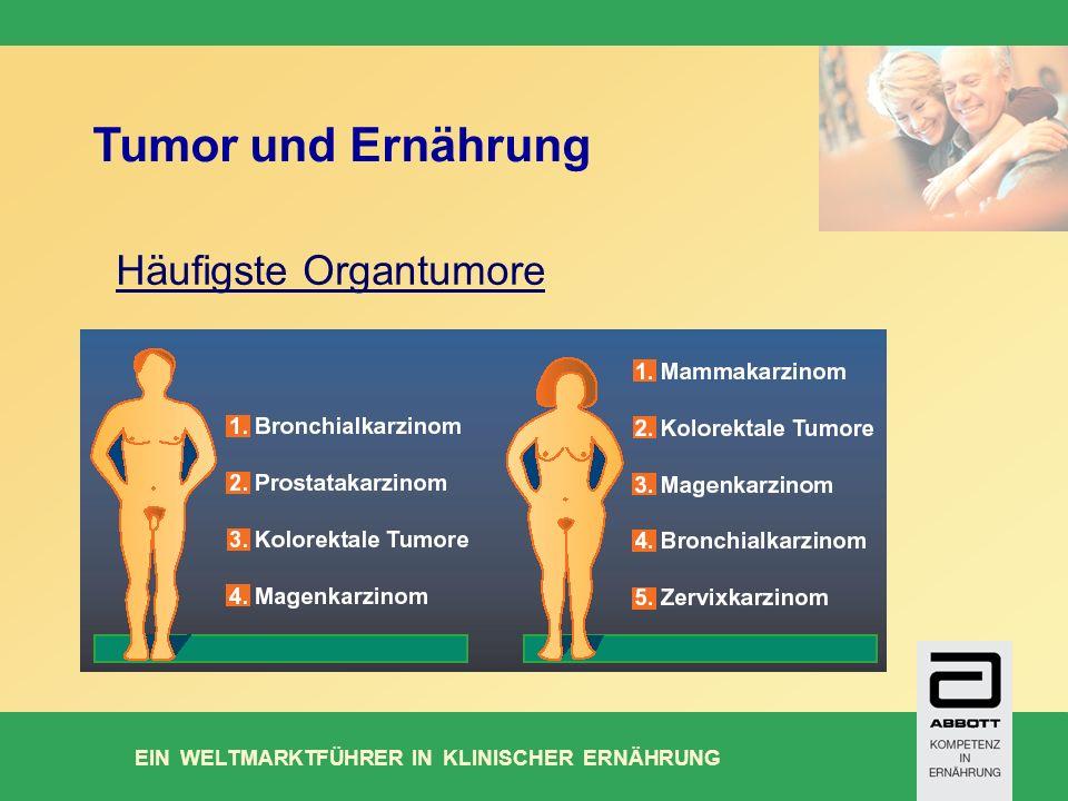 EIN WELTMARKTFÜHRER IN KLINISCHER ERNÄHRUNG Häufigste Organtumore Tumor und Ernährung
