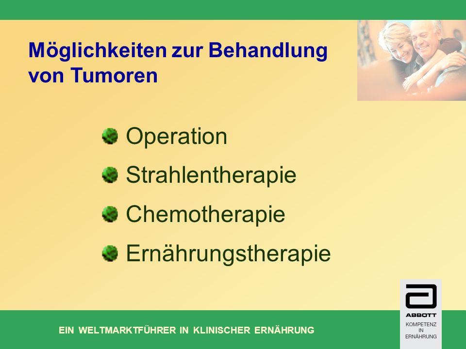 Möglichkeiten zur Behandlung von Tumoren Operation Strahlentherapie Chemotherapie Ernährungstherapie