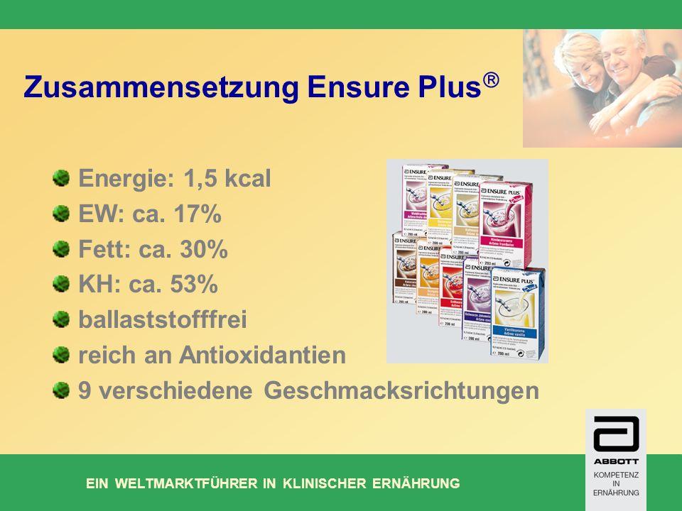 EIN WELTMARKTFÜHRER IN KLINISCHER ERNÄHRUNG Energie: 1,5 kcal EW: ca.