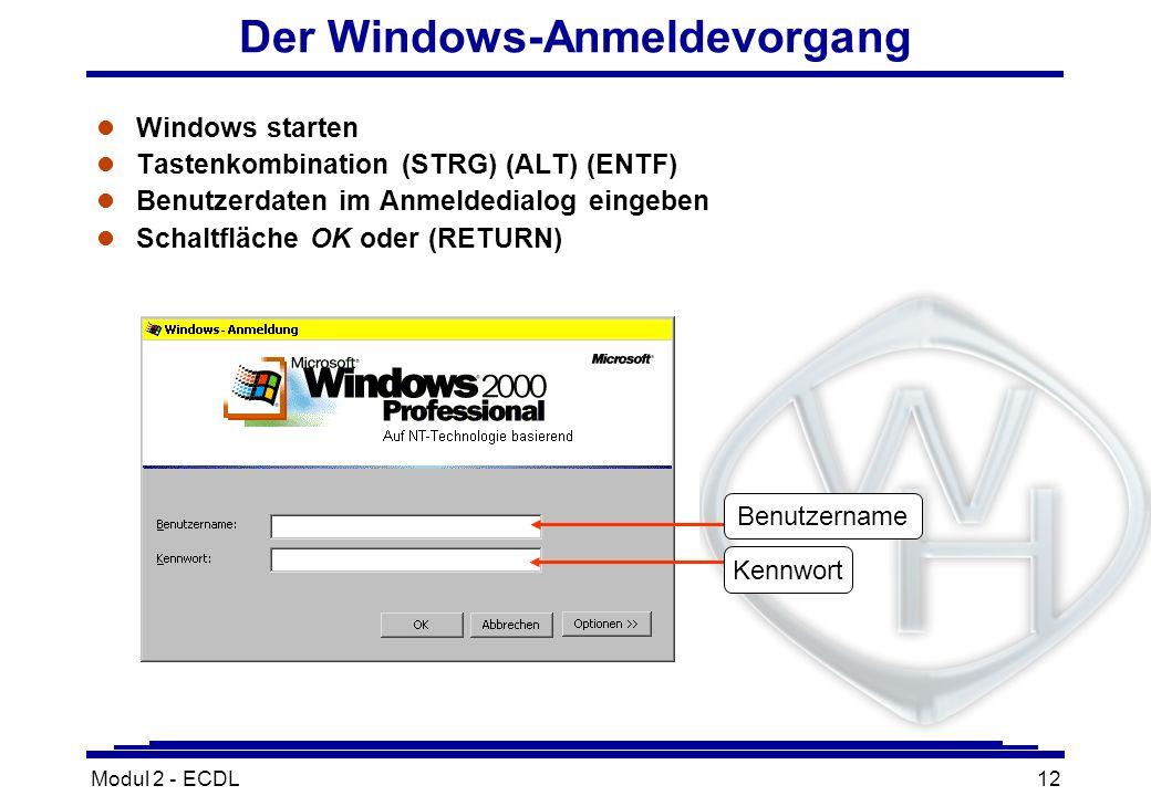 Modul 2 - ECDL12 Der Windows-Anmeldevorgang l Windows starten Tastenkombination (STRG) (ALT) (ENTF) l Benutzerdaten im Anmeldedialog eingeben Schaltfl