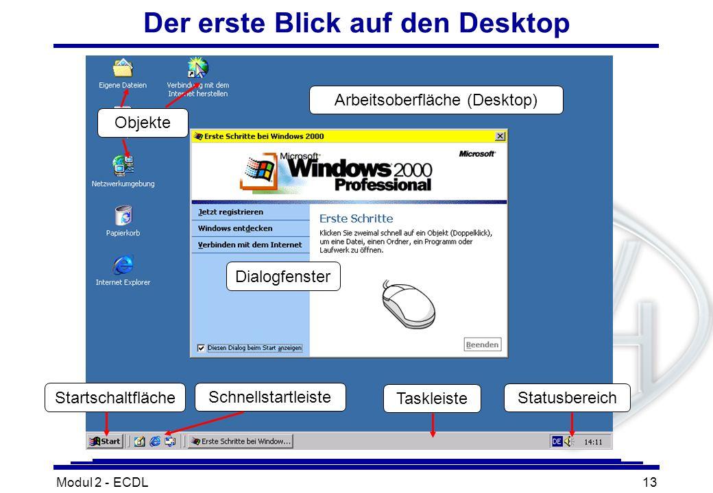 Modul 2 - ECDL13 Der erste Blick auf den Desktop Arbeitsoberfläche (Desktop) Dialogfenster Objekte Taskleiste Startschaltfläche Schnellstartleiste Sta