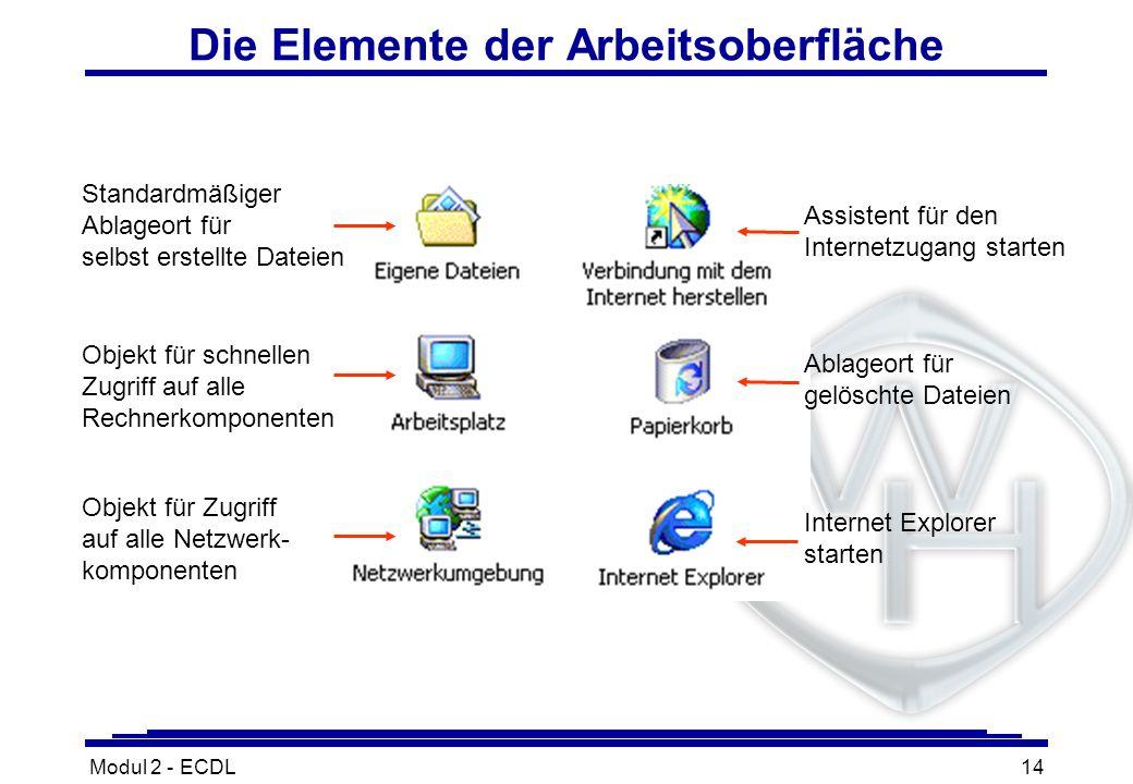 Modul 2 - ECDL14 Die Elemente der Arbeitsoberfläche Assistent für den Internetzugang starten Internet Explorer starten Ablageort für gelöschte Dateien