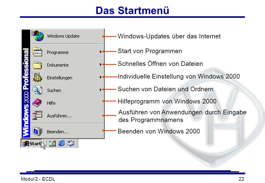 Modul 2 - ECDL22 Das Startmenü Beenden von Windows 2000 Windows-Updates über das Internet Start von Programmen Individuelle Einstellung von Windows 20