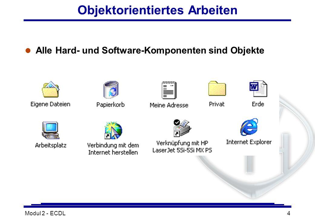 Modul 2 - ECDL4 Objektorientiertes Arbeiten l Alle Hard- und Software-Komponenten sind Objekte