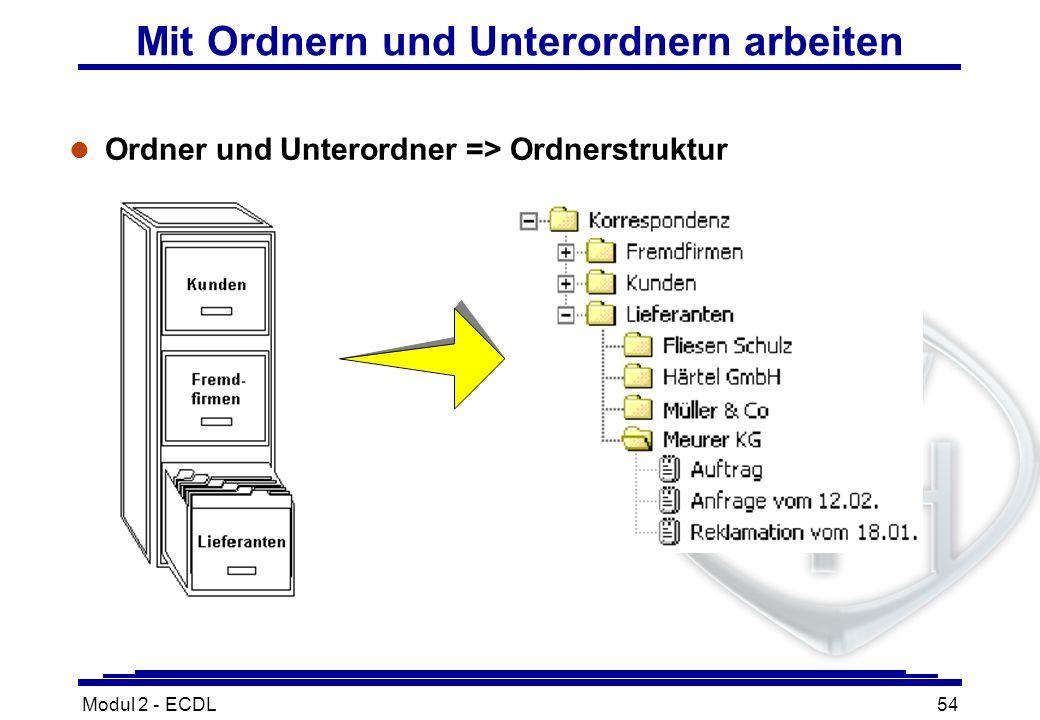 Modul 2 - ECDL54 Mit Ordnern und Unterordnern arbeiten l Ordner und Unterordner => Ordnerstruktur