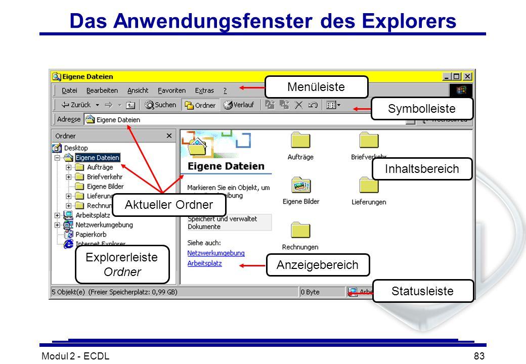 Modul 2 - ECDL83 Das Anwendungsfenster des Explorers Explorerleiste Ordner Inhaltsbereich Statusleiste Aktueller Ordner SymbolleisteMenüleiste Anzeige