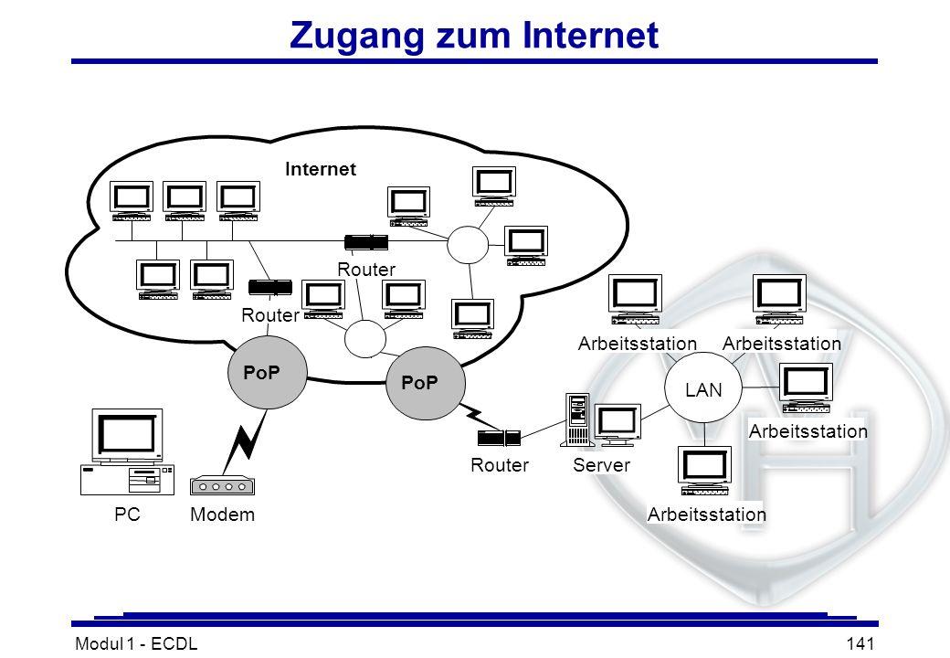 Modul 1 - ECDL141 Zugang zum Internet