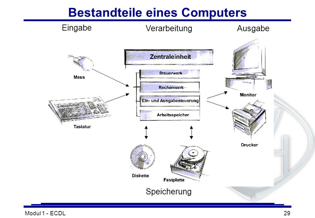 Modul 1 - ECDL29 Bestandteile eines Computers Eingabe VerarbeitungAusgabe Speicherung