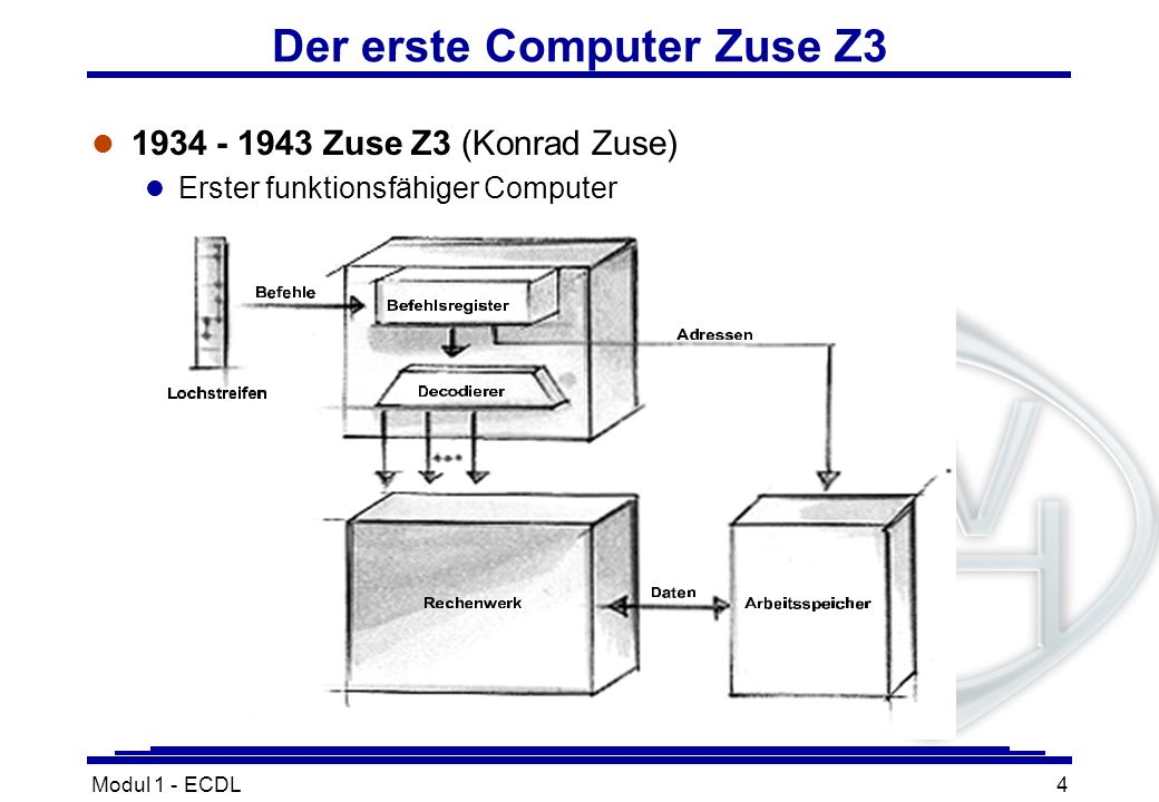 Modul 1 - ECDL4 Der erste Computer Zuse Z3 l 1934 - 1943 Zuse Z3 (Konrad Zuse) l Erster funktionsfähiger Computer