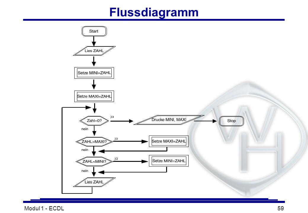 Modul 1 - ECDL59 Flussdiagramm