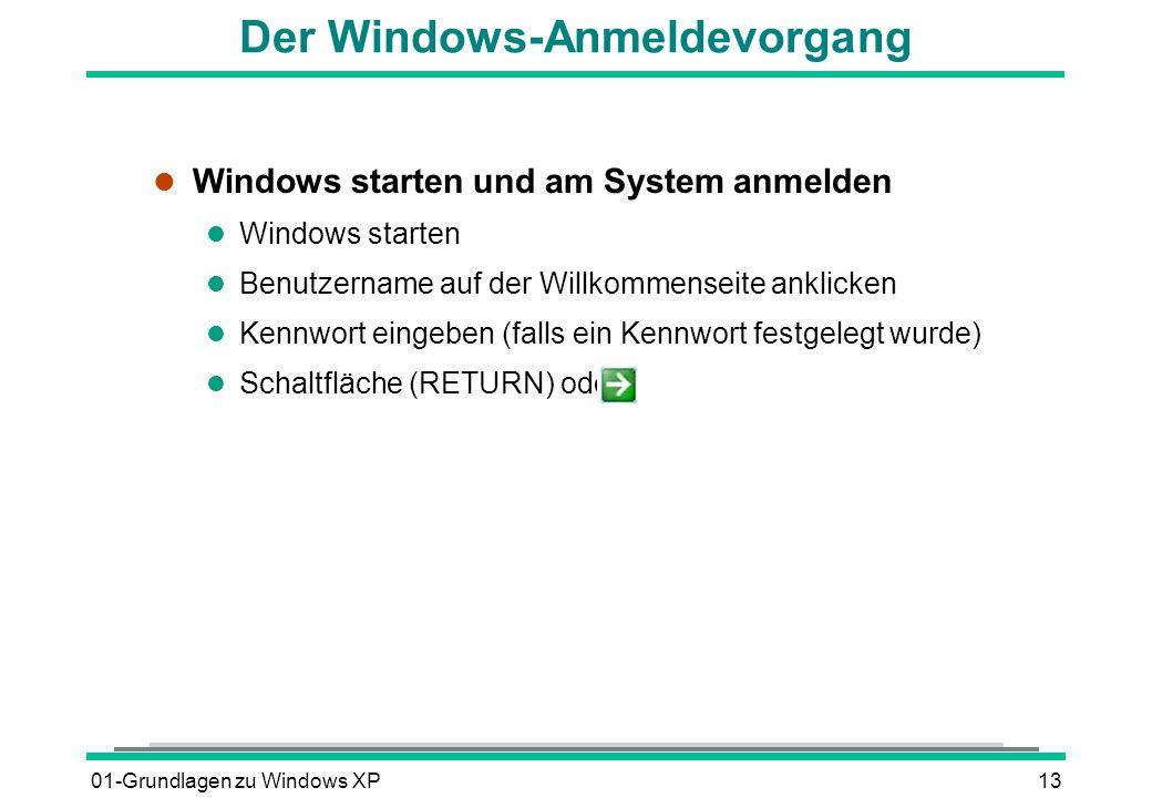 01-Grundlagen zu Windows XP13 Der Windows-Anmeldevorgang l Windows starten und am System anmelden l Windows starten l Benutzername auf der Willkommenseite anklicken l Kennwort eingeben (falls ein Kennwort festgelegt wurde) Schaltfläche (RETURN) oder