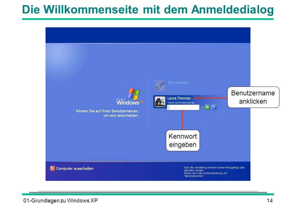 01-Grundlagen zu Windows XP14 Die Willkommenseite mit dem Anmeldedialog Benutzername anklicken Kennwort eingeben