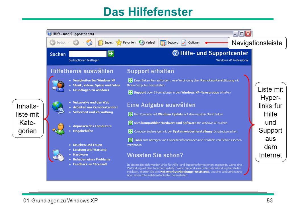 01-Grundlagen zu Windows XP53 Das Hilfefenster Inhalts- liste mit Kate- gorien Liste mit Hyper- links für Hilfe und Support aus dem Internet Navigationsleiste