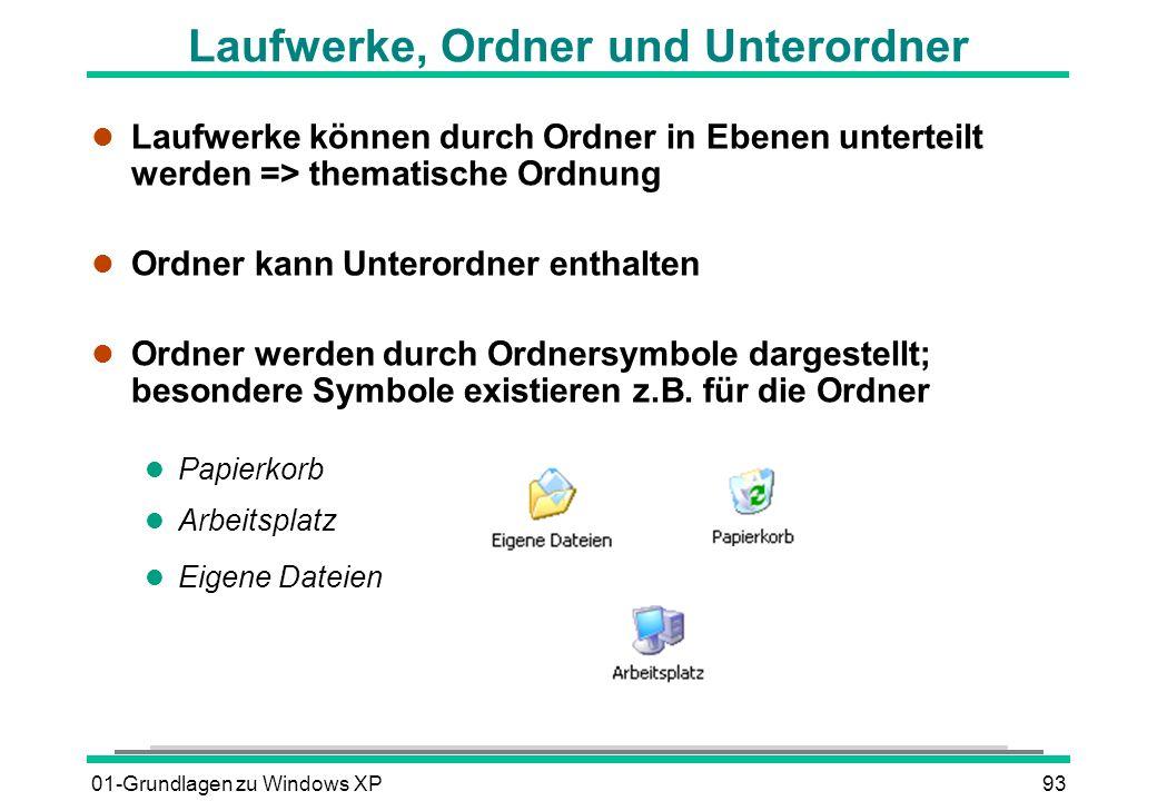 01-Grundlagen zu Windows XP93 Laufwerke, Ordner und Unterordner l Laufwerke können durch Ordner in Ebenen unterteilt werden => thematische Ordnung l Ordner kann Unterordner enthalten l Ordner werden durch Ordnersymbole dargestellt; besondere Symbole existieren z.B.