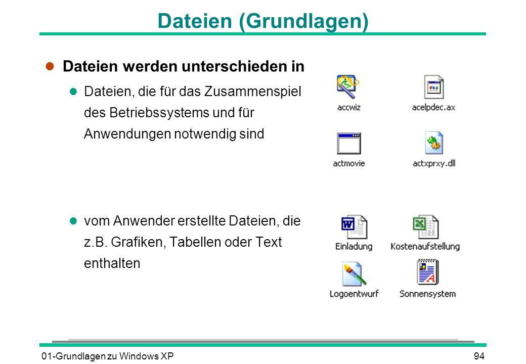 01-Grundlagen zu Windows XP94 Dateien (Grundlagen) l Dateien werden unterschieden in l Dateien, die für das Zusammenspiel des Betriebssystems und für Anwendungen notwendig sind l vom Anwender erstellte Dateien, die z.B.