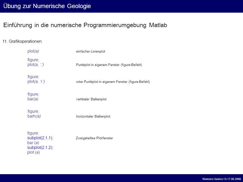 Einführung in die numerische Programmierumgebung Matlab Übung zur Numerische Geologie Klemens Seelos 13-17.05.2005 11. Grafikoperationen plot(a) einfa