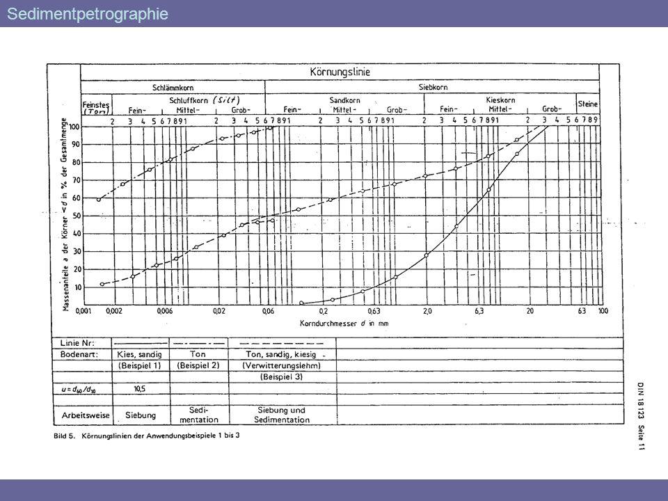 Sedimentpetrographie