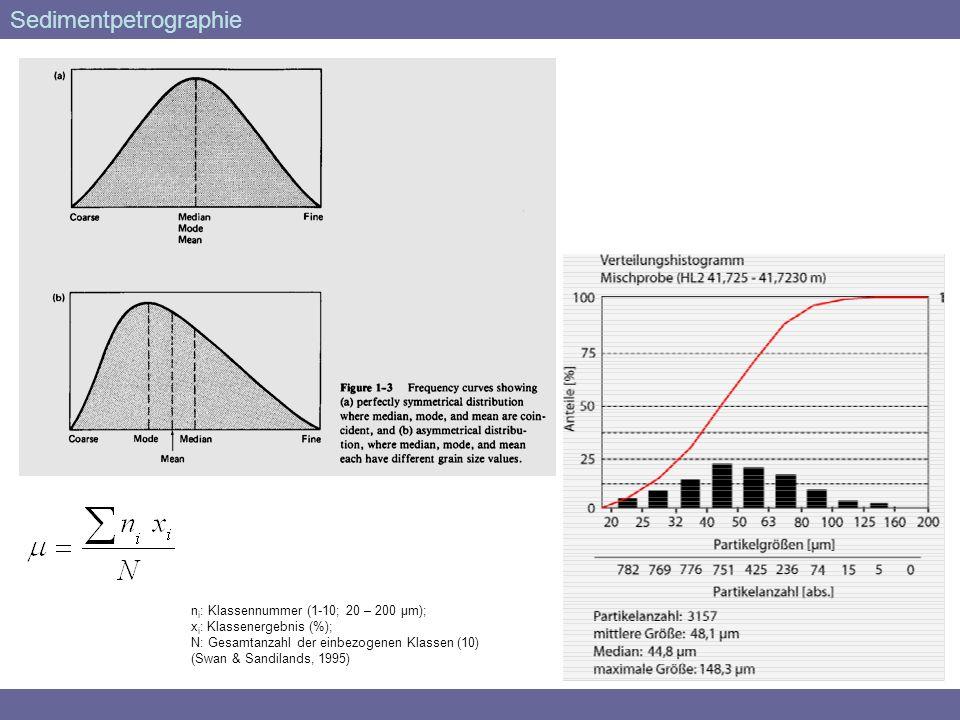 n i : Klassennummer (1-10; 20 – 200 µm); x i : Klassenergebnis (%); N: Gesamtanzahl der einbezogenen Klassen (10) (Swan & Sandilands, 1995)