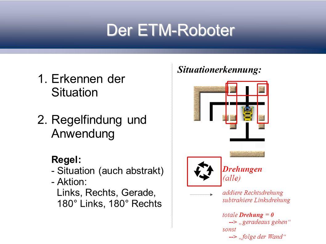 Der ETM-Roboter 1.Erkennen der Situation 2.Regelfindung und Anwendung Regel: - Situation (auch abstrakt) - Aktion: Links, Rechts, Gerade, 180° Links,