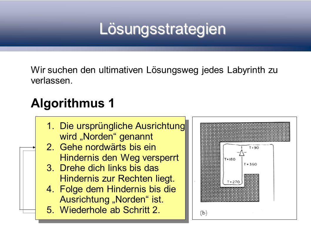 Lösungsstrategien Wir suchen den ultimativen Lösungsweg jedes Labyrinth zu verlassen. Algorithmus 1 1.Die ursprüngliche Ausrichtung wird Norden genann